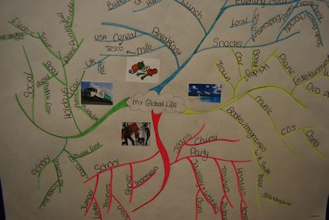 Living Geography: Show off your classroom... | Mrs.DunkenGeography | Scoop.it