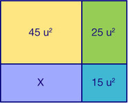 Free Scenario: Divided Rectangle #wcydwt :: Problems of the Week Blog | Recursos Matemática | Scoop.it