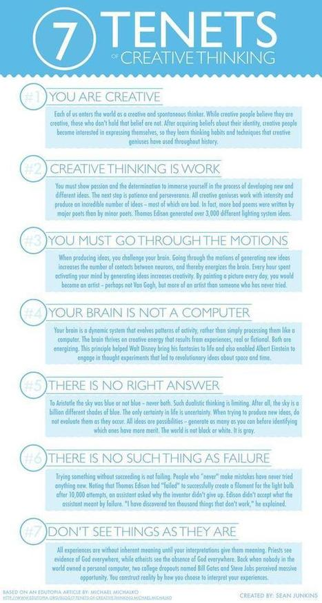 Interesting Poster Featuring The 7 Tenets of Creative Thinking [Infographic] | Tools for (e)Learning | Scoop.it