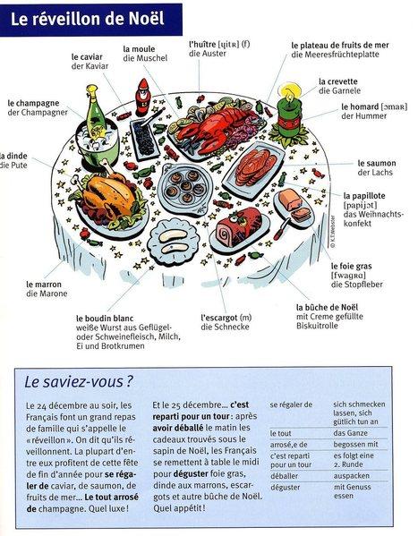 Le Reveillon De Noel | le_reveillon_de_Noel.jpg | Le Top du FLE | Scoop.it