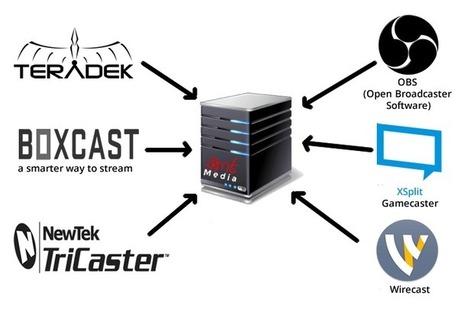 What is FFmpeg? | Media Server | Scoop it