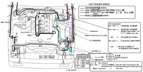 repair manual toyota soluna 4afe rendnacapoma rh scoop it 4afe service manual pdf 4AFE Built