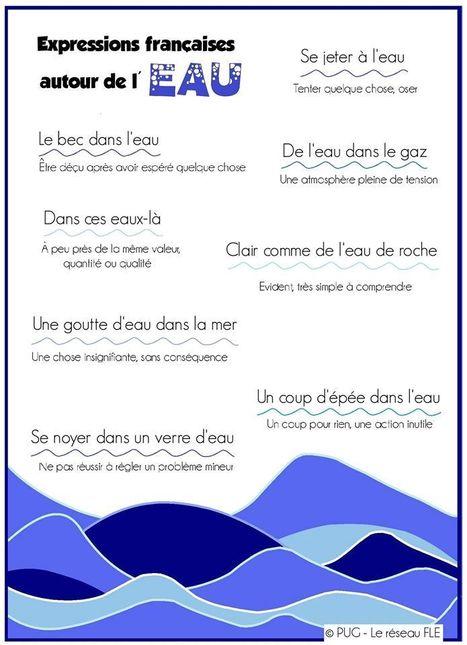 Expressions françaises autour de l'eau | Français Langue étrangère | Scoop.it