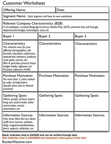 A Startup Customer Worksheet | FastStart | Scoop.it