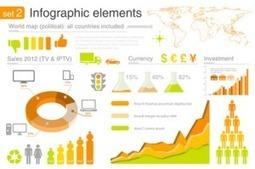 10 bonnes raisons de s'intéresser aux infographies ! | Stratégie, marketing & communication pour les experts | Scoop.it