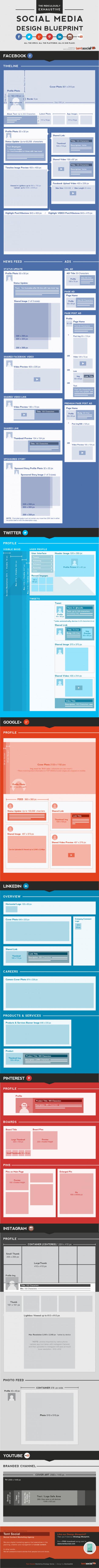 [Infographie] Toutes les dimensions des images pour les réseaux sociaux | PITIWIKI & les réseaux sociaux | Scoop.it