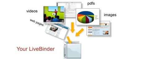 Organize your resources in an online binder - LiveBinders | Curate the Web and Learn to Live | Scoop.it