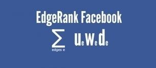 Le reach Facebook des pages diminue encore. Pourquoi ? | How to be a Community Manager ? | Scoop.it