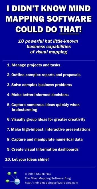 I didn't know mind mapping software could do THAT! | Visual thinking | Scoop.it