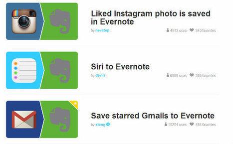 10 fonctionnalités d'Evernote qui vont vous simplifier la vie   Evernote   Scoop.it