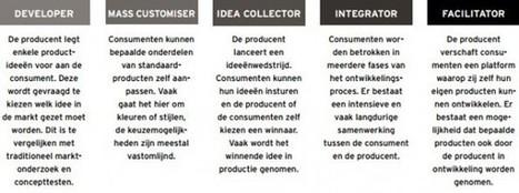 Co-creatie: 5 succesverhalen van retailers   new society   Scoop.it