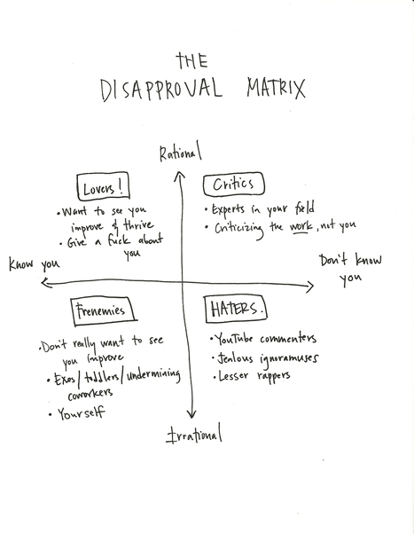 In my ongoing quest for the perfect framework for disapproval | Cultivating Creativity | Scoop.it