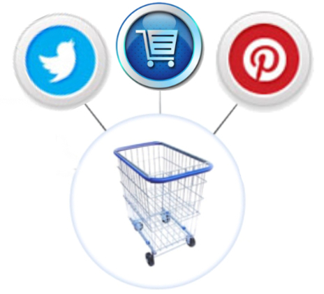 Pinterest Constantly Powering Huge Social Commerce, while Twitter is also not behind | Web Development Blog, News, Articles | Scoop.it