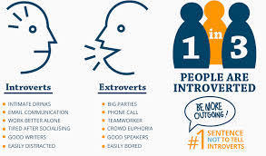 Managing Both Introverts and Extroverts -- How To Get Good At It | Personality Type @ Work | Scoop.it