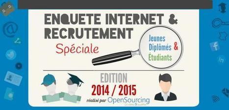 Enquête spéciale jeunes diplômés et étudiants : état des lieux du recrutement sur Internet | Opensourcing.fr | Scoop.it