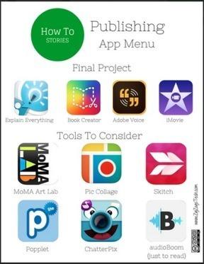 How To Writing: App Smashing With A Publishing Menu - Zig Zag Tech   FELA & IDEC   Scoop.it
