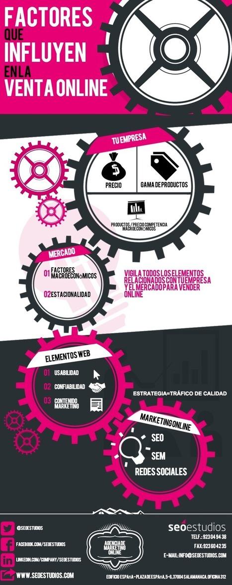 ¿Cómo aumentar las ventas online? Infografía | Addict to technology | Scoop.it