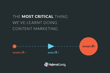 Real Talk About Content Marketing (And The 4 Mistakes You'll Make) | Content Marketing and Curation for Small Business | Scoop.it