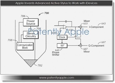Apple Is Working On An Active Stylus For Use With iOS Devices | M-learning, E-Learning, and Technical Communications | Scoop.it