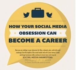 Infographie : Pourquoi une carrière dans les médias sociaux ?   web2.0   Scoop.it