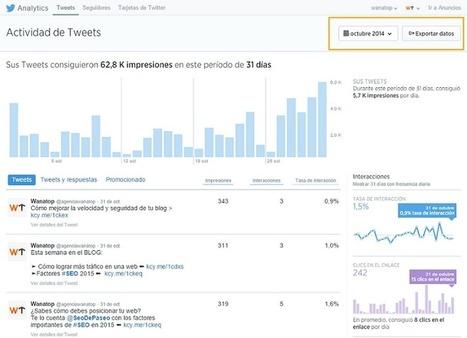Cómo hacer un informe en Twitter | En la red | Scoop.it