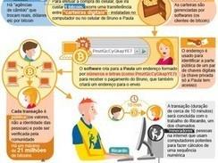 G1 - Entenda como é uma transação feita com a moeda virtual ... | Hoje na WEB | Scoop.it