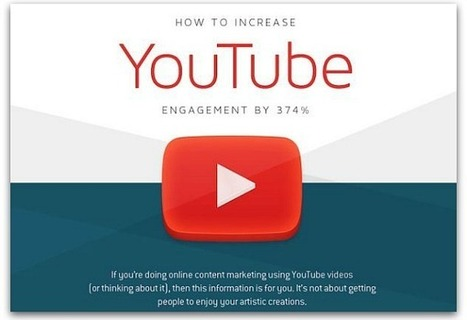 Infographic: How to boost engagement on YouTube | Communication Advisory | Scoop.it