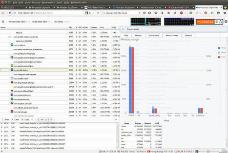Operys Process Explorer App Shows Android Processes in Your Computer's Web Browser | Embedded Systems News | Scoop.it
