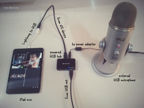 How to Connect an External Microphone to your iOS Device | Cool Edubytes for Teachers! | Scoop.it