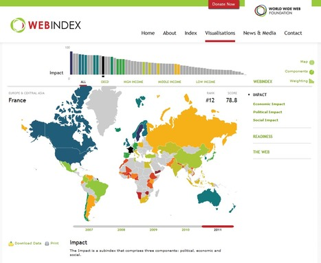 Visualisations   The Web Index [Interactive]   Time to Learn   Scoop.it