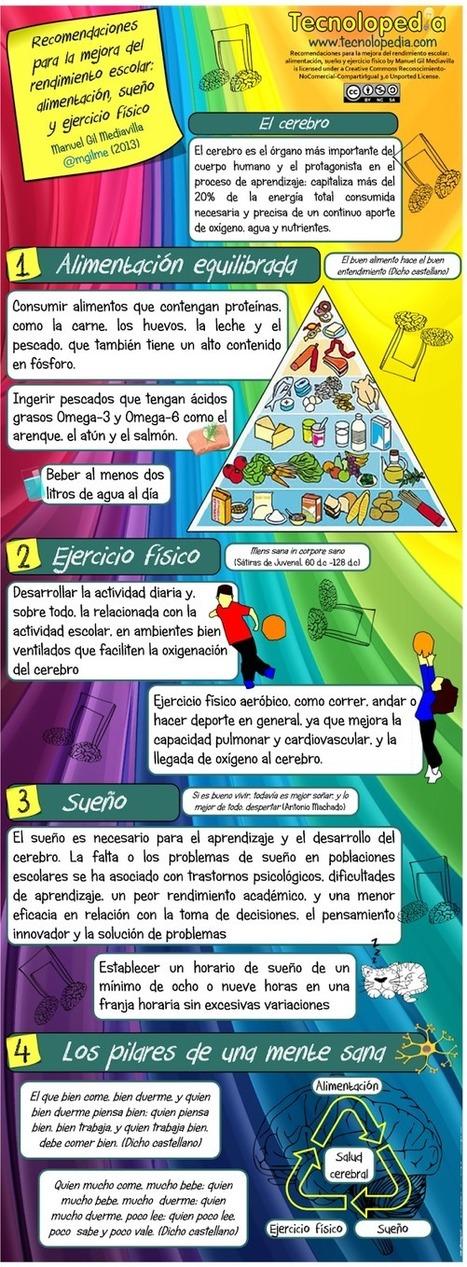 Recomendaciones para la mejora del rendimiento escolar: alimentación, sueño y ejercicio físico | infografiando | Scoop.it