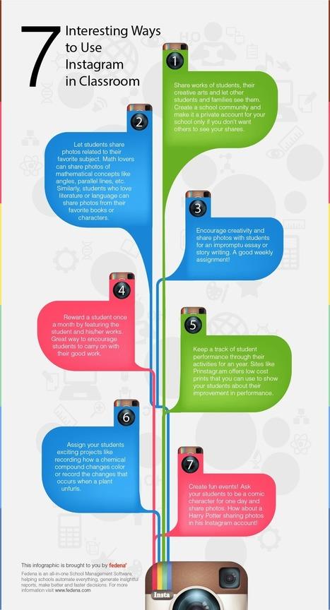 Infographic: 7 Interesting Ways to Use Instagram in Classroom - Fedena Blog | Teaching Primary School | Scoop.it