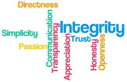 10 Core Business Values That Really Matter and Why | Management & Innovation | Scoop.it