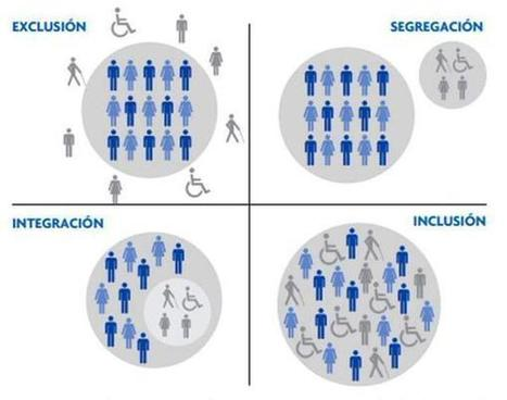 Inclusion : dessin explicatif (via Twitter) | bibliotheques, de l'air | Scoop.it