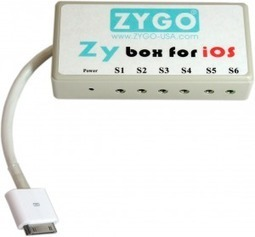 Zybox for iOS - another VoiceOver switch interface option for the iPad | OT mTool Kit | Scoop.it
