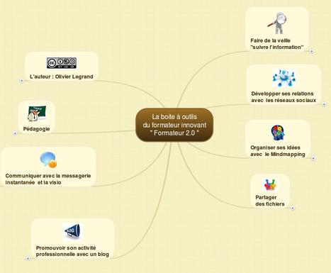 La boite à outils  du formateur innovant | TICE, Web 2.0, logiciels libres | Scoop.it