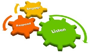 Social MediaAnalytics | Social Intelligence | Scoop.it