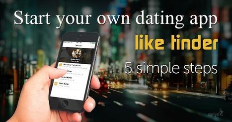 alle morsomme dating spørsmål