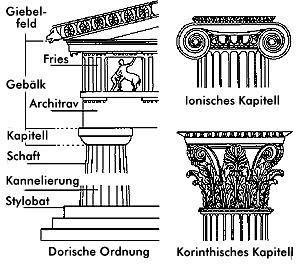 Griechische Begriffe