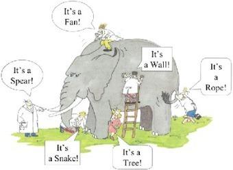 Learning metaphor - understanding of an elephant based on Instructivism, Constructivism and Connectivism | Informed Teacher Librarianship | Scoop.it