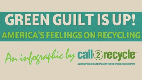 New Survey: 'Green Guilt' is Up - Earth911.com | Research for Library Instruction | Scoop.it