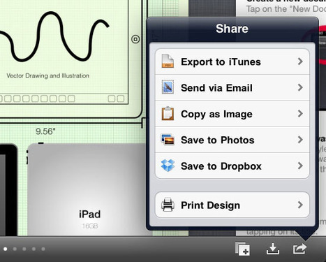 How to Use Your iPad for Real Design Work | teaching with technology | Scoop.it