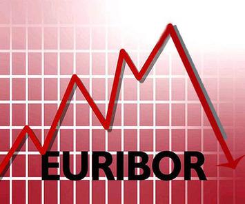 El Euríbor encadena cinco subidas consecutiva en tasa diaria y se sitúa en el 0,593%   Top Noticias   Scoop.it