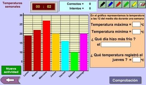 Temperaturas semanales   Revista GenMagic   Scoop.it
