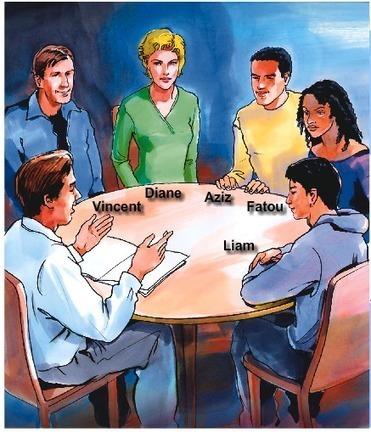 Dialogue entre francophones - Niveau A1   Remue-méninges FLE   Dossier - French Language Learning   Scoop.it