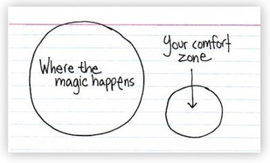 3 Ways Your Comfort Zone Is Restricting Your Life | Accelerating innovation through transformation | Scoop.it
