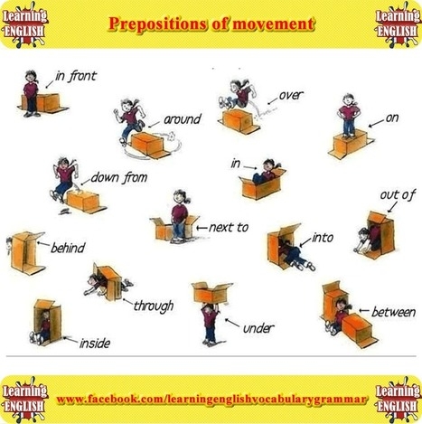 Prepositions of movement in English pictures and videos | ESOL Mix | Scoop.it