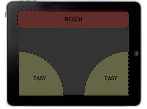Kicker Studio: Activity Zones for Touchscreen Tablets and Phones | UX User experience | Scoop.it