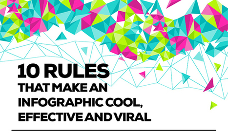 10 Rules for Creating a Cool, Effective and Viral Infographic | Infographics for education | Scoop.it