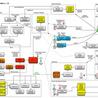 1012ict Assignment Part A - Big Data